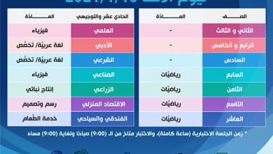 صورة تعرف على موعد اختبارات التقييم الإلكتروني النهائى 2021 الأردن