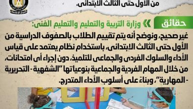 صورة تكذيب شائعة صدور قرار بإجراء امتحانات تحريرية لتقييم الصفوف من الأول حتى الثالث الابتدائي